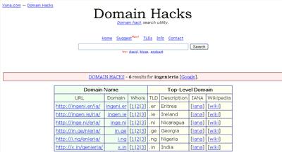 Domain Hacks